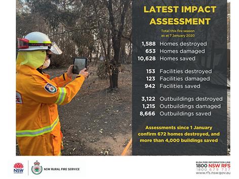 daños-incendios-australia-siete-enero
