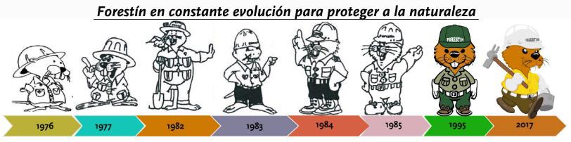 forestan, evolución