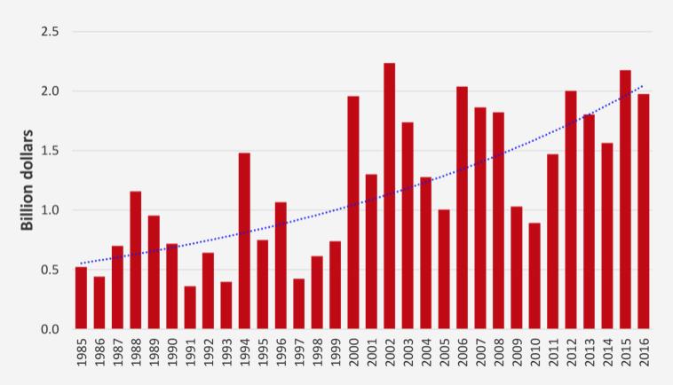 incendios, EEUU, coste, extinción