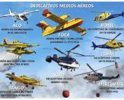 medios-aéreos-clif-2020-osbo