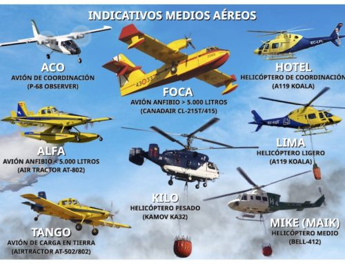 Common coding of the aerial means of extinction in Spain