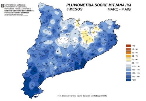 pluviometría-cataluña-campaña2020-osbo