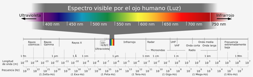satélites-incendios-espectro-visible