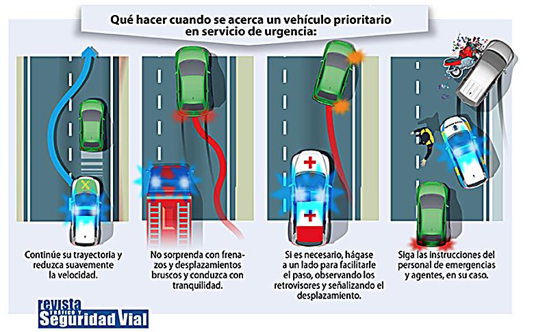 vehículos-emergencia-cómo-actuar