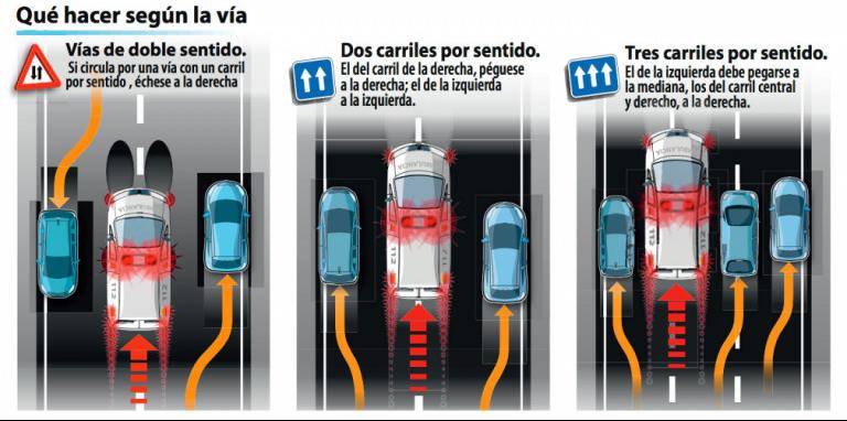 vehículos-emergencia-qué-hacer